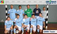QMM Team